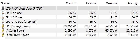 CPU teploty