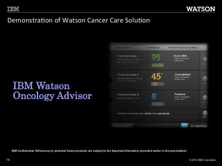 IBM Watson of Oncology