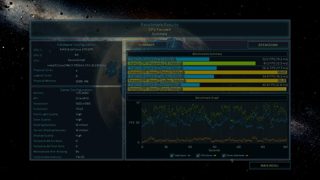 V DX 12 sme testovali Ashes of the Singularity
