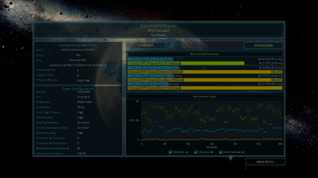 Ashes of the singularity Alienware 17 R4 benchmark 01