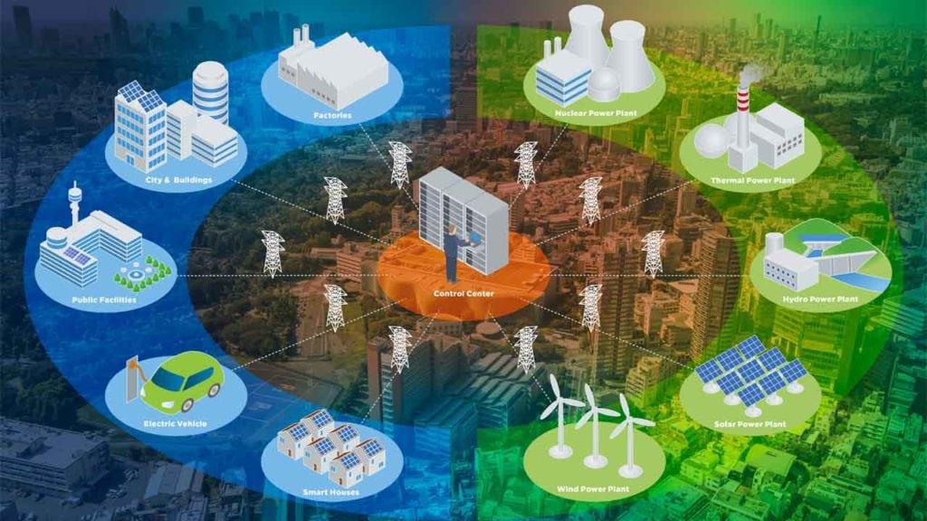 Bill Gates smart city 01