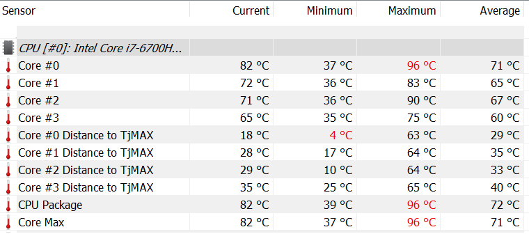 Alienware 17 R4 CPU teploty