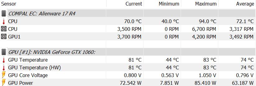 Alienware 17 R4 GPU teploty