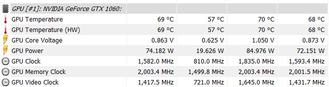 Lenovo Legion Y720 teploty GPU