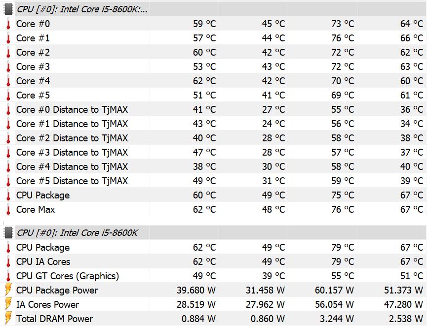 HAL3000 MČR 2018 Elite Ti - CPU teplota