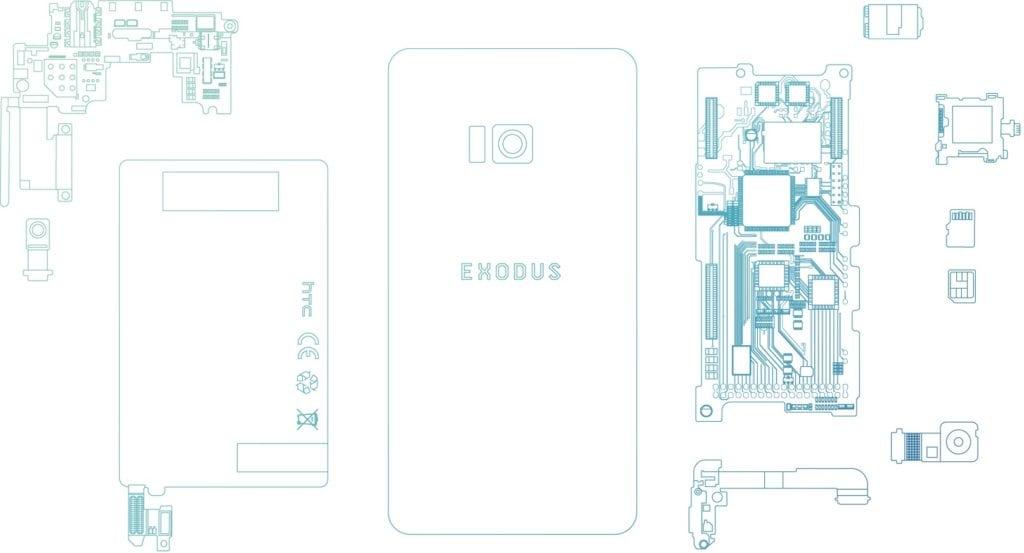 HTC Exodus bude prvý blockchain telefón