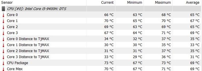 Lenovo ThinkPad X1 Extreme Gen 2 teplota CPU