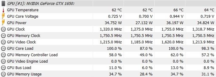 Lenovo ThinkPad X1 Extreme Gen 2 teplota GPU