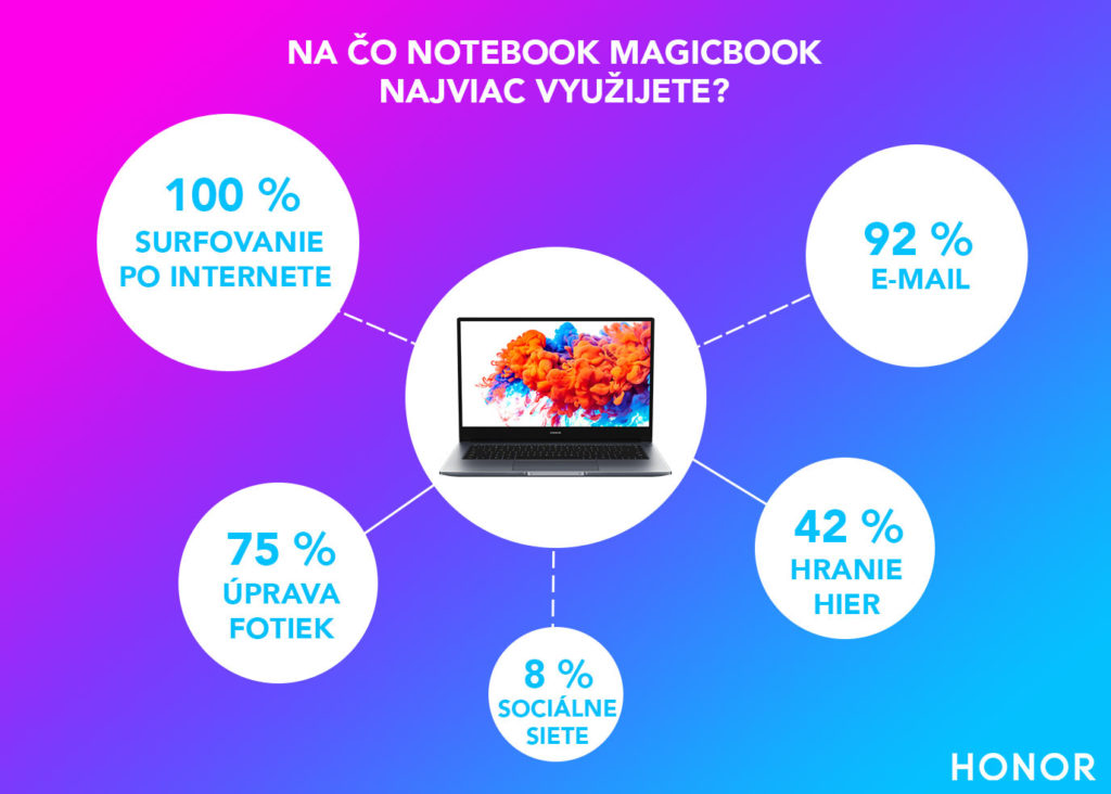 Research HONOR MagicBook