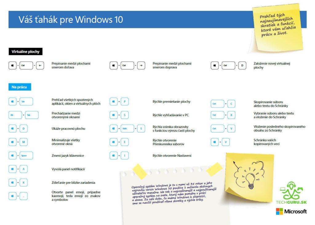 10 vychytávok Windows 10, o ktorých možno neviete