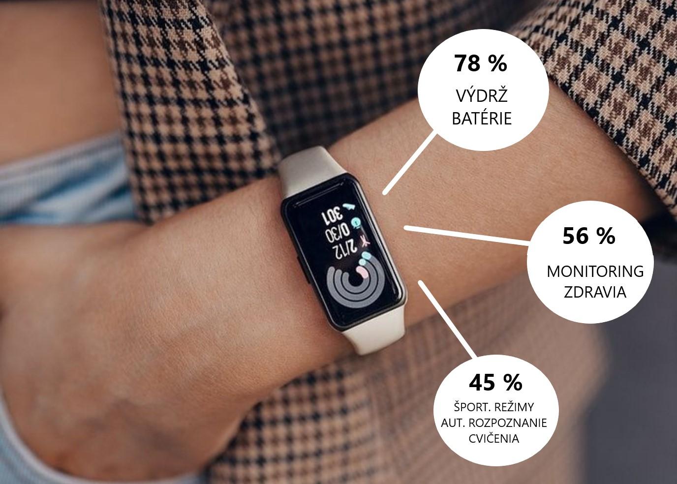 Prečo Česi a Slováci kupujú inteligentné hodinky a náramky?